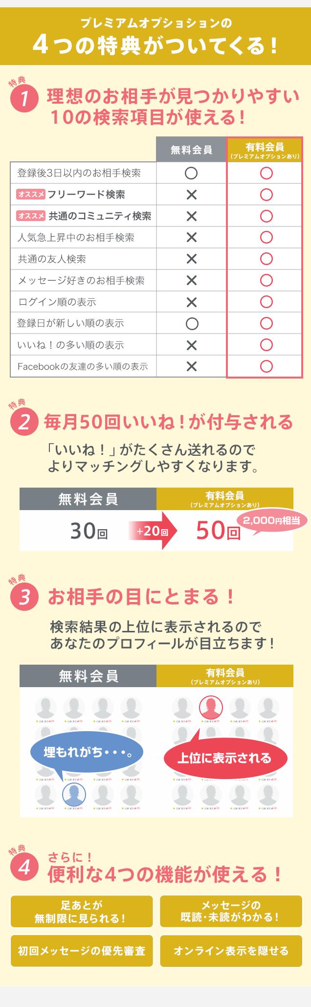 ペアーズ Google Play